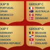 World Cup 2018 betting preview and predictions + group stage bets