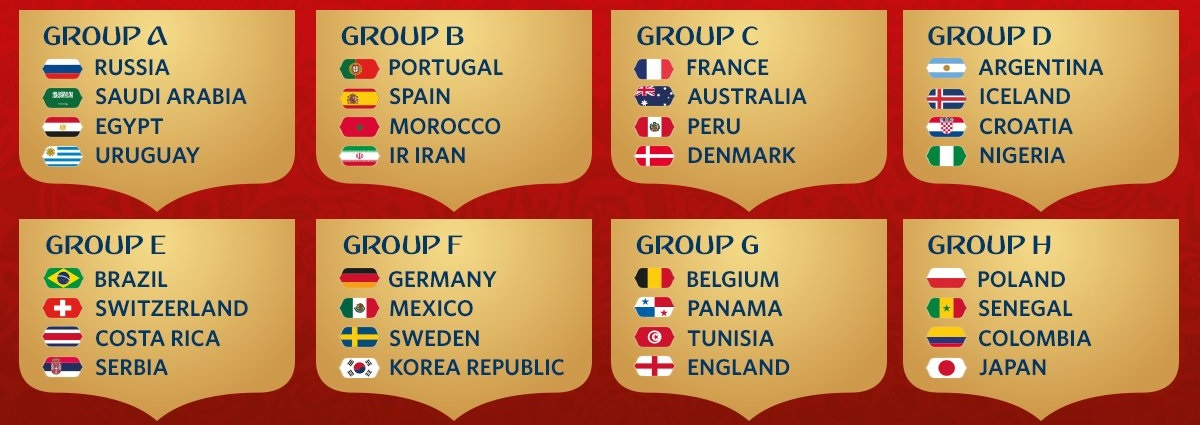world cup group stage betting