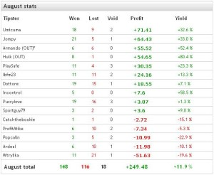 August 2013 tipsters archive